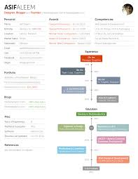 forrst   resume template  psd    a post from asifaleemdon    t forget to share it   your fellows