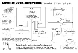 vdo oil temp gauge wiring diagram vdo image wiring saas oil temp gauge wiring diagram wiring diagram and schematic on vdo oil temp gauge wiring
