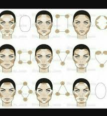 creating shadows and highlights to alter your face shape you can use either eyeshadow diffe shades
