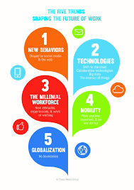 trends shaping the future of work the huffington post 2014 09 02 morganfivetrends jpg
