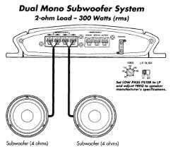 amp sub wiring diagram amp image wiring diagram wiring diagram for car amplifier wiring auto wiring diagram on amp sub wiring diagram
