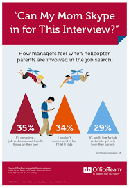 mom to employer do you mind if i sit in on my son s interview do helicopter parents help or hurt job seekers according to new research from staffing firm