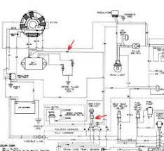 2004 polaris sportsman 500 ho wiring diagram 2004 2004 polaris sportsman 500 ho wiring diagram images on 2004 polaris sportsman 500 ho wiring diagram