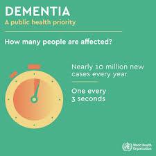 Today is World Alzheimer