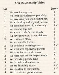 how to envision your ideal relationship relationships deep shared vision sample