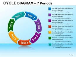 cycle diagrams   powerpoint diagrams on authorstreammulticolored circular flow process chart  stages