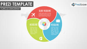 infographic  amp  diagram prezi templates   prezibase d circle zooming diagram red blue green prezi template map