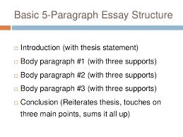 basic five paragraph essay      basic  paragraph essay