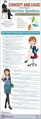 concept and logic behind interview questions ← my career info infographic text version concept and logic behind typical interview questions