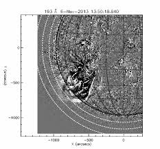 UNDERSTANDING CME AND ASSOCIATED SHOCKS IN THE ...