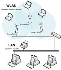 make your tablets and smart phones smarter   add serial capability    figure    network diagram