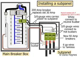 how to install a subpanel how to install main lug House Breaker Box Wiring Diagram install subpanel for tankless electric home breaker box wiring diagram