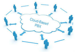 Image result for pictures of a PBX