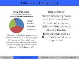Internal Factors Recommendation      Diffusion   Implications