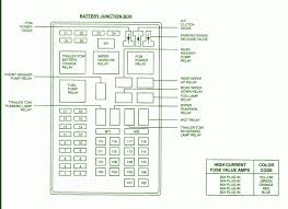 2002 ford f150 a c wiring diagram wiring diagram ford f 150 wiring diagrams 2002 f150