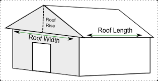 Image result for online calculator for roofing repairs