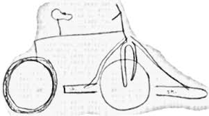 3) C-<b>Sketch</b> Method - The All-Weather Bicycle Accessory
