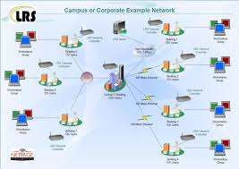 images of company network diagram   diagramscollection enterprise network diagram pictures diagrams
