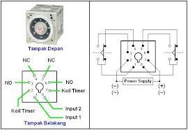 tdr time delay relay timer pada umumnya timer memiliki 8 buah kaki yang 2 diantaranya merupakan kaki coil sebagai contoh pada gambar di atas adalah tdr type h3ba dengan 8 kaki yaitu