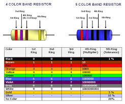 how to read the resistor value   ermicrobloghow to  the resistor value