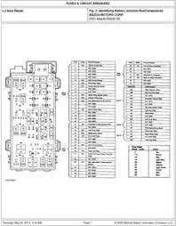 1999 mazda b3000 fuse box diagram vehiclepad 2000 mazda b3000 solved i need a fuse diagram for a 1999 mazda b3000 truc fixya