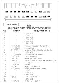 2002 subaru legacy radio wiring diagram schematics and wiring 2002 subaru radio wiring diagram schematics and diagrams