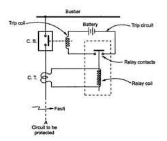 why don t we simply use relays to trip a circuit why use circuit we could essentially take a solid state amplifier circuit to amplify the c t signal but relay gives better isolation