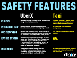 essay on taxi driver movie  essay on taxi driver movie