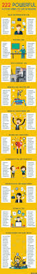 1000 images about nurse getting keeping the job resume cheat sheet 222 action verbs to use in your new resume