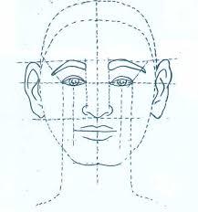 Resultado de imagen para como dibujar un rostro