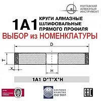 <b>Круг шлифовальный 150х20х32</b> в России. Сравнить цены, купить ...