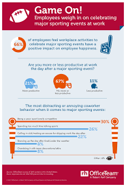 communication work archives careerbright a new survey from staffing firm officeteam reveals how workers say the big game impacts them