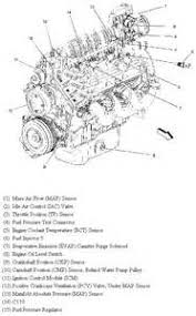 similiar 3800 vacuum diagram on keywords diagram furthermore gm 3800 series 2 engine diagram besides 3800