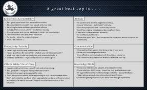 briefing thin blue line of leadership review the items listed for each category and ask your officers if there is anything listed that they cannot agree to do
