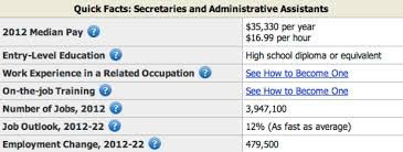 administrative assistant resume sample  resume genius administrative assistant facts