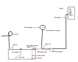 yamaha outboard gauge wiring diagram yamaha image yamaha outboard trim gauge wiring diagram wiring diagram and on yamaha outboard gauge wiring diagram