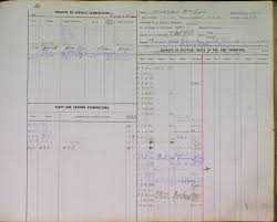 victorian railway employee records prov document relating to railway workers