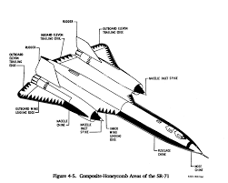 sr   online   blackbird diagrams gallery    sr  a composite surfaces  usaf diagram