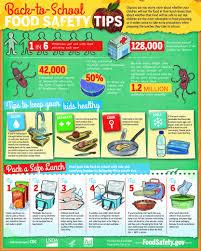 food safety essay outline reportthenews567 web fc2 com food safety essay outline
