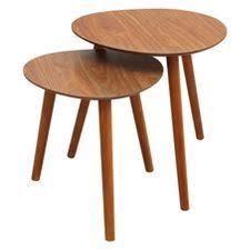 <b>Nesting Tables</b> : Target