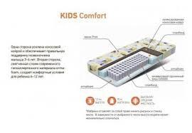 Детский <b>матрас Орматек Kids</b> Comfort – купить <b>матрас</b> для ...