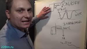 <b>Инверторный</b> кондиционер <b>сплит</b>-<b>система</b> или простой on/off ...