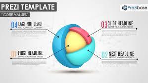 business prezi templates prezibase 3d core topics sphere layers prezi template infographics