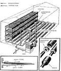 Схема отопление для теплицы