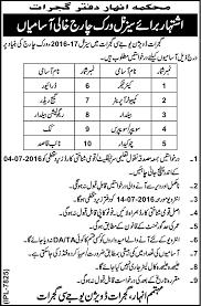 seasonal work charge jobs in irrigation department gujrat division seasonal work charge jobs in irrigation department gujrat division