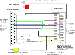 vga to rca wire diagram vga to rca converter wiring diagram images rca component cable wiring diagram rca wiring diagrams xbox 360 av cable wiring diagram wirdig
