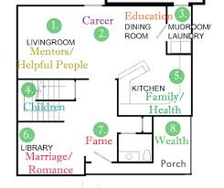 feng map feng shui living room living rooms living room feng shui image shui living bedroom living room inspiration livingroom