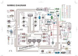 boat wiring diagram pdf boat wiring diagrams description sample2 boat wiring diagram pdf