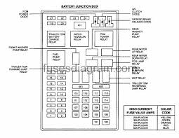 fuses and relays box diagram ford expedition fuse box diagram ford epedition1 blok kapot 2