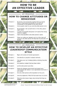 17 best images about leadership material mbti how to be an effective leader tips